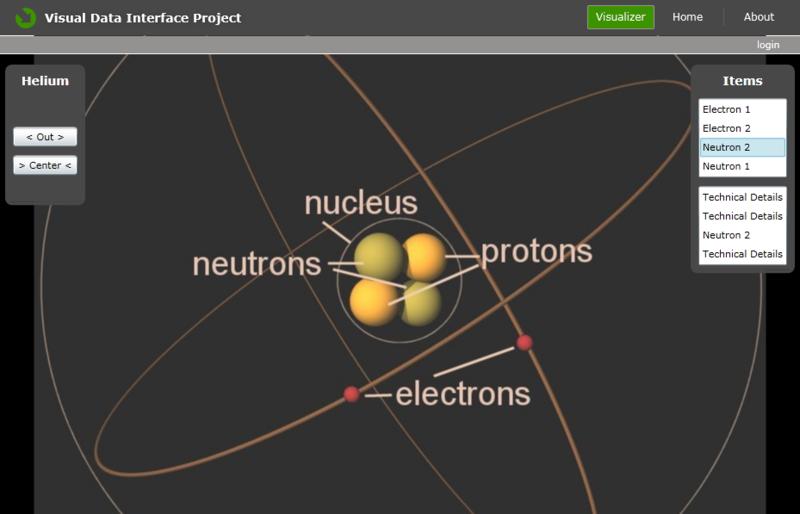 VDIP - Helium
